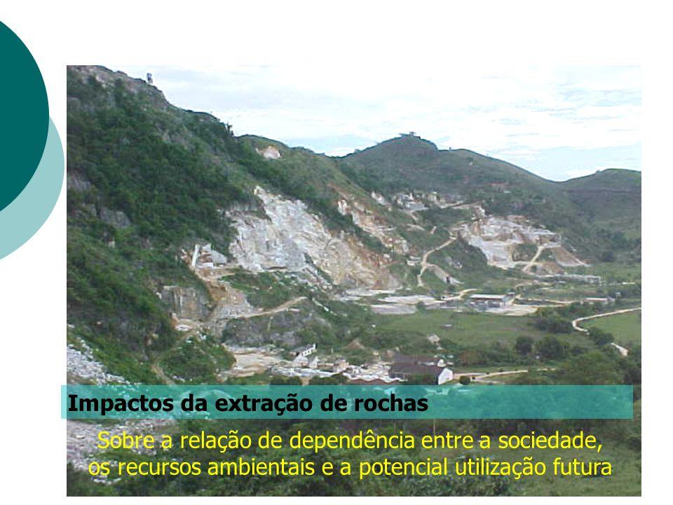 Sobre a relação de dependência entre a sociedade, os recursos ambientais e a potencial utilização futura Impactos da extração de rochas ASPECTOS AMBIENTAIS