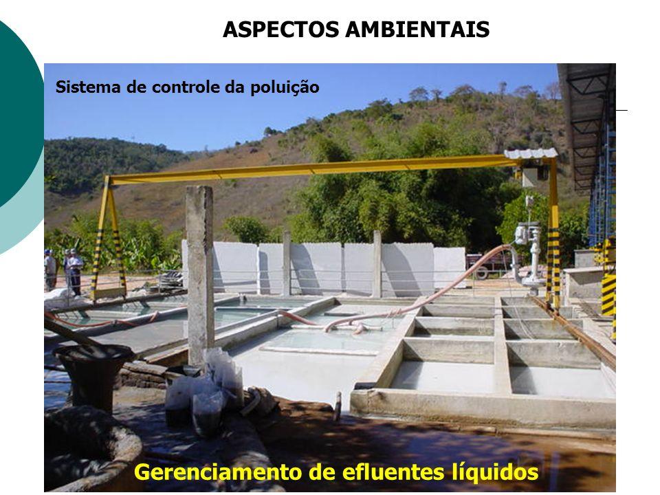 Gerenciamento de efluentes líquidos Sistema de controle da poluição ASPECTOS AMBIENTAIS