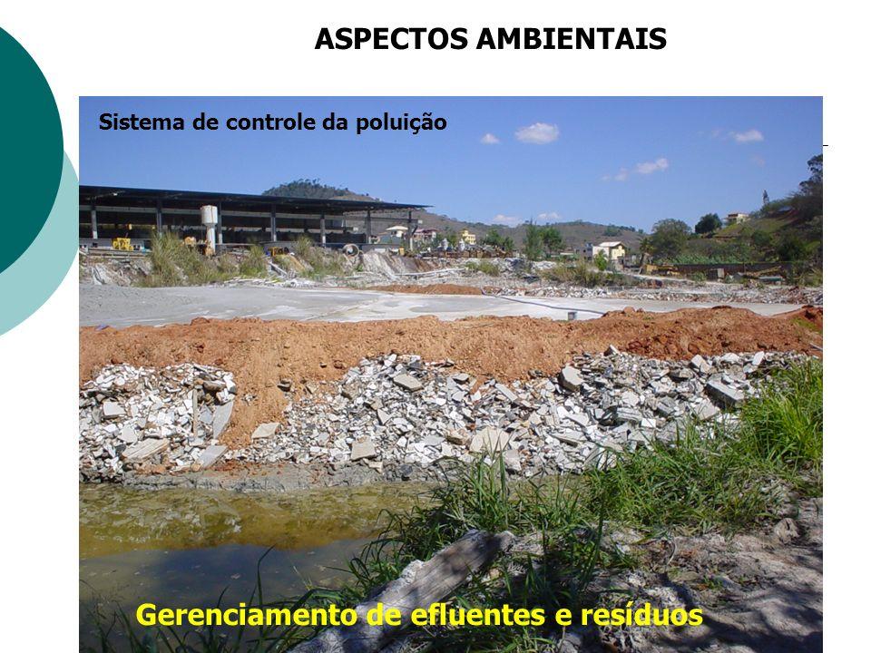 Gerenciamento de efluentes e resíduos Sistema de controle da poluição ASPECTOS AMBIENTAIS