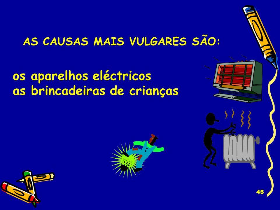 44 os candeeiros a petróleo a instalação eléctrica AS CAUSAS MAIS VULGARES SÃO: