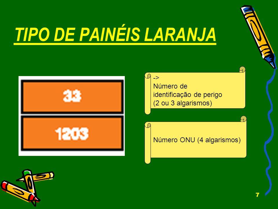 7 TIPO DE PAINÉIS LARANJA Número ONU (4 algarismos) -> Número de identificação de perigo (2 ou 3 algarismos)