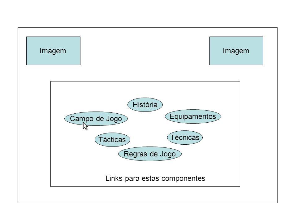 Imagem História Técnicas Campo de Jogo Equipamentos Tácticas Regras de Jogo Links para estas componentes