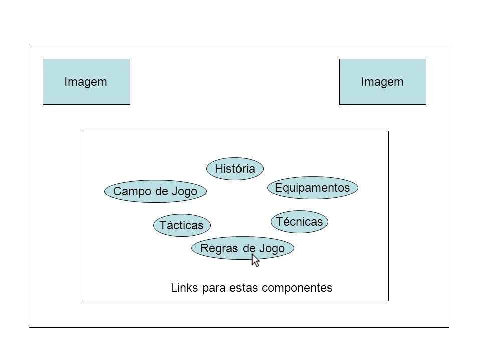 História Técnicas Campo de Jogo Equipamentos Tácticas Regras de Jogo Links para estas componentes