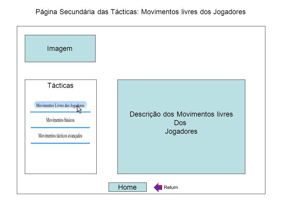 Página Secundária das Tácticas: Movimentos livres dos Jogadores Home Descrição dos Movimentos livres Dos Jogadores Tácticas Imagem