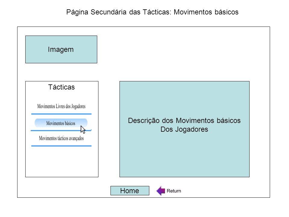 Página Secundária das Tácticas: Movimentos básicos Home Descrição dos Movimentos básicos Dos Jogadores Imagem Tácticas