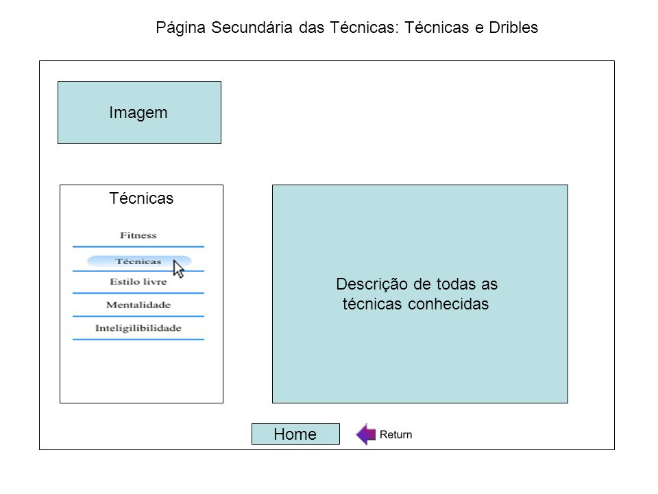 Página Secundária das Técnicas: Técnicas e Dribles Home Descrição de todas as técnicas conhecidas Técnicas Imagem