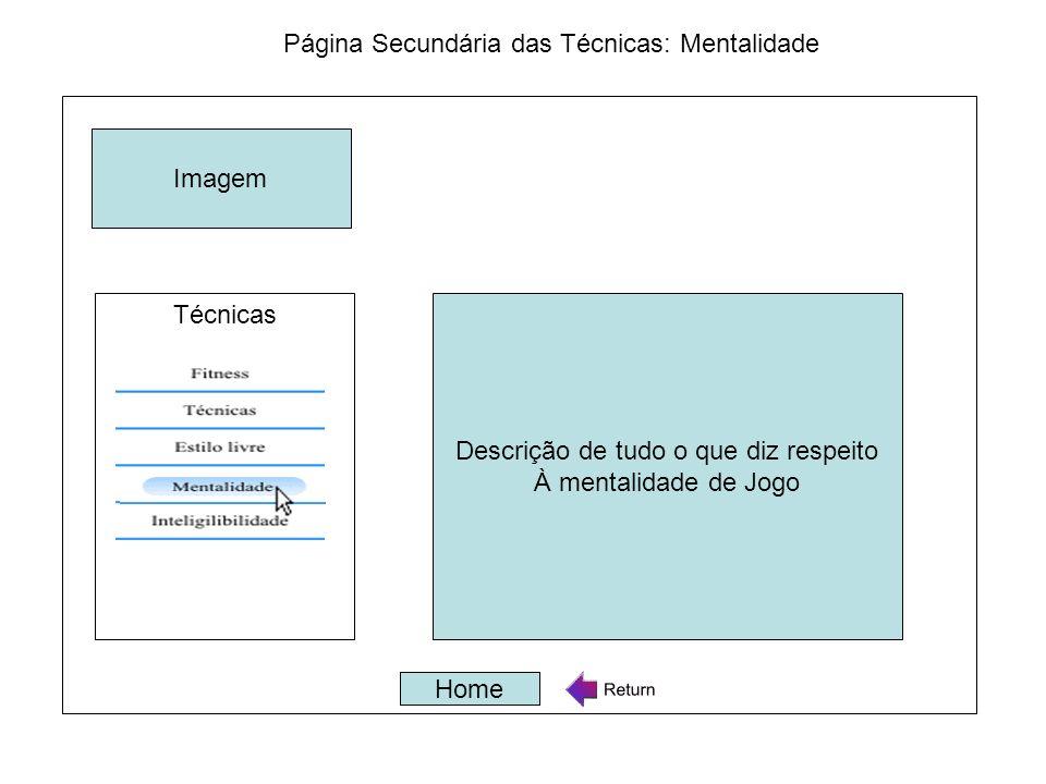 Página Secundária das Técnicas: Mentalidade Home Descrição de tudo o que diz respeito À mentalidade de Jogo Técnicas Imagem