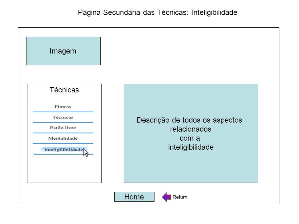 Página Secundária das Técnicas: Inteligibilidade Home Descrição de todos os aspectos relacionados com a inteligibilidade Técnicas Imagem