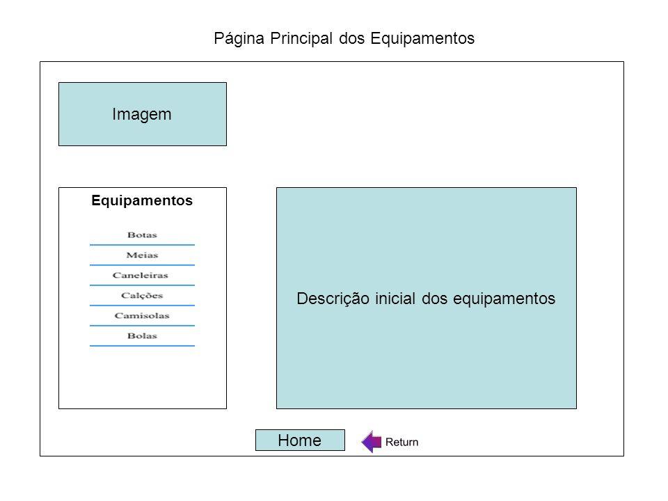 Página Principal dos Equipamentos Descrição inicial dos equipamentos Home Imagem Equipamentos Home