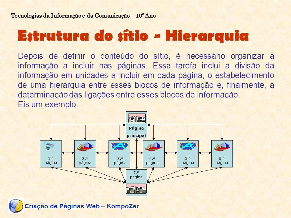 Estrutura do sítio - Hierarquia Depois de definir o conteúdo do sítio, é necessário organizar a informação a incluir nas páginas. Essa tarefa inclui a