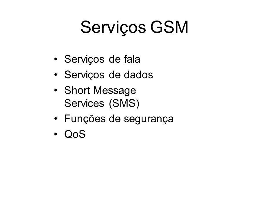 Serviços GSM Serviços de fala Serviços de dados Short Message Services (SMS) Funções de segurança QoS
