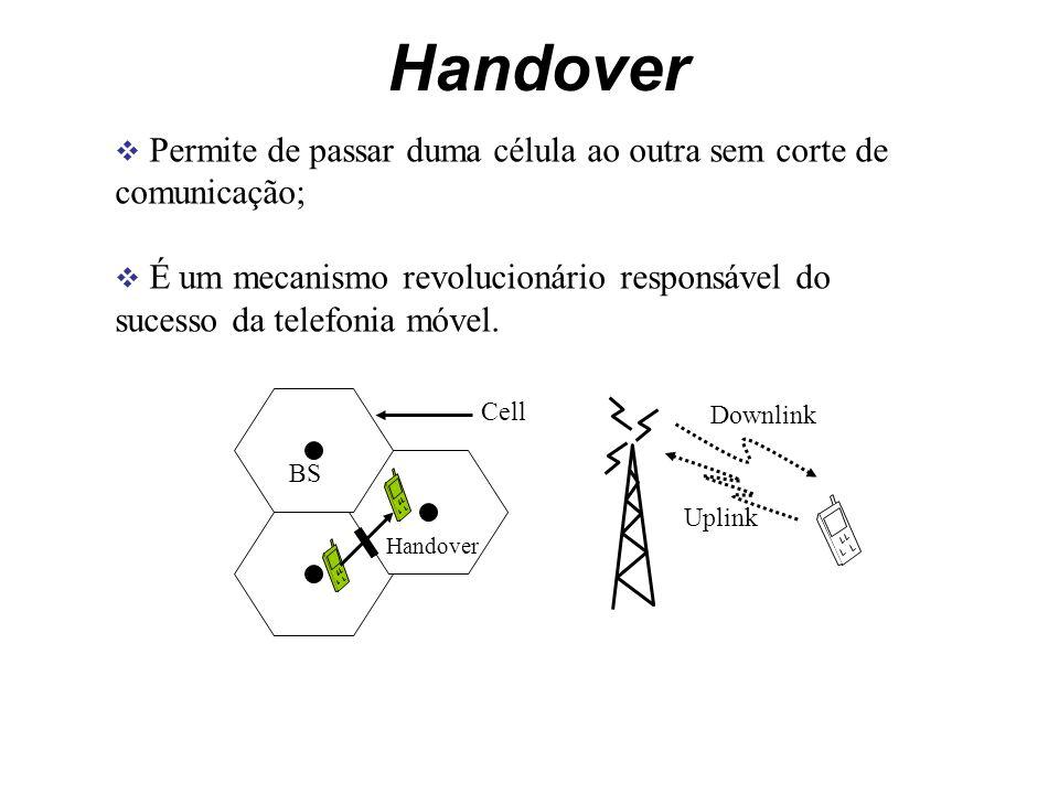 Handover Permite de passar duma célula ao outra sem corte de comunicação; É um mecanismo revolucionário responsável do sucesso da telefonia móvel. Cel