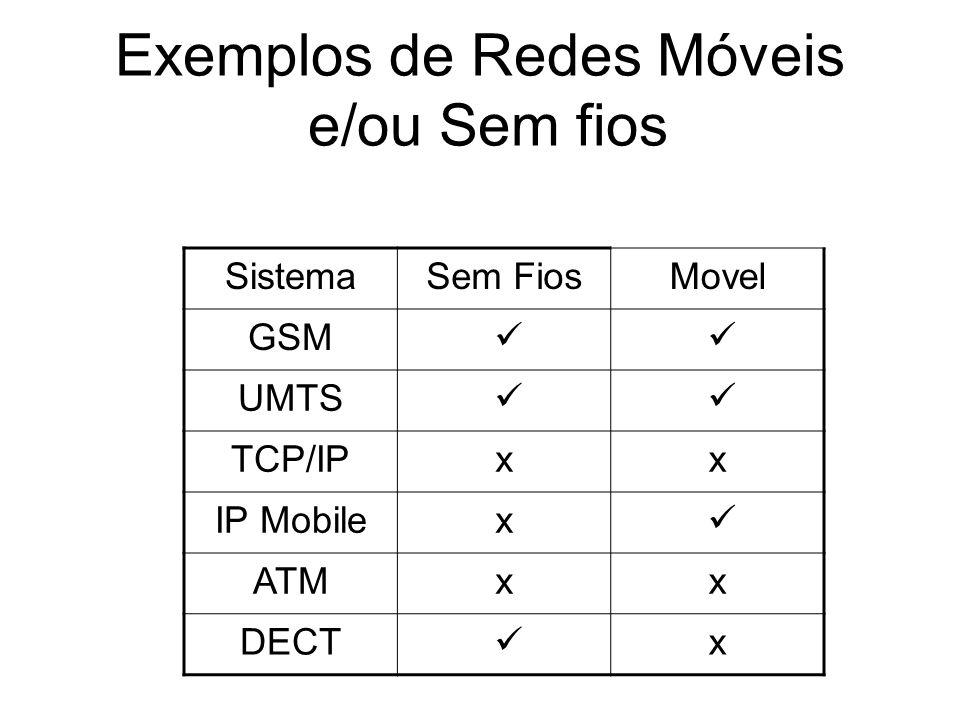 Exemplos de Redes Móveis e/ou Sem fios SistemaSem FiosMovel GSM UMTS TCP/IPxx IP Mobilex ATMxx DECT x