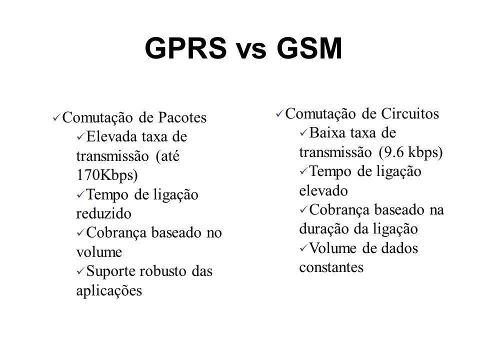 GPRS vs GSM Comutação de Pacotes Elevada taxa de transmissão (até 170Kbps) Tempo de ligação reduzido Cobrança baseado no volume Suporte robusto das ap