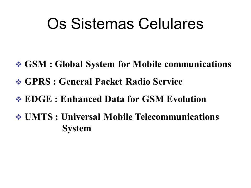 Os Sistemas Celulares GSM : Global System for Mobile communications GPRS : General Packet Radio Service EDGE : Enhanced Data for GSM Evolution UMTS :