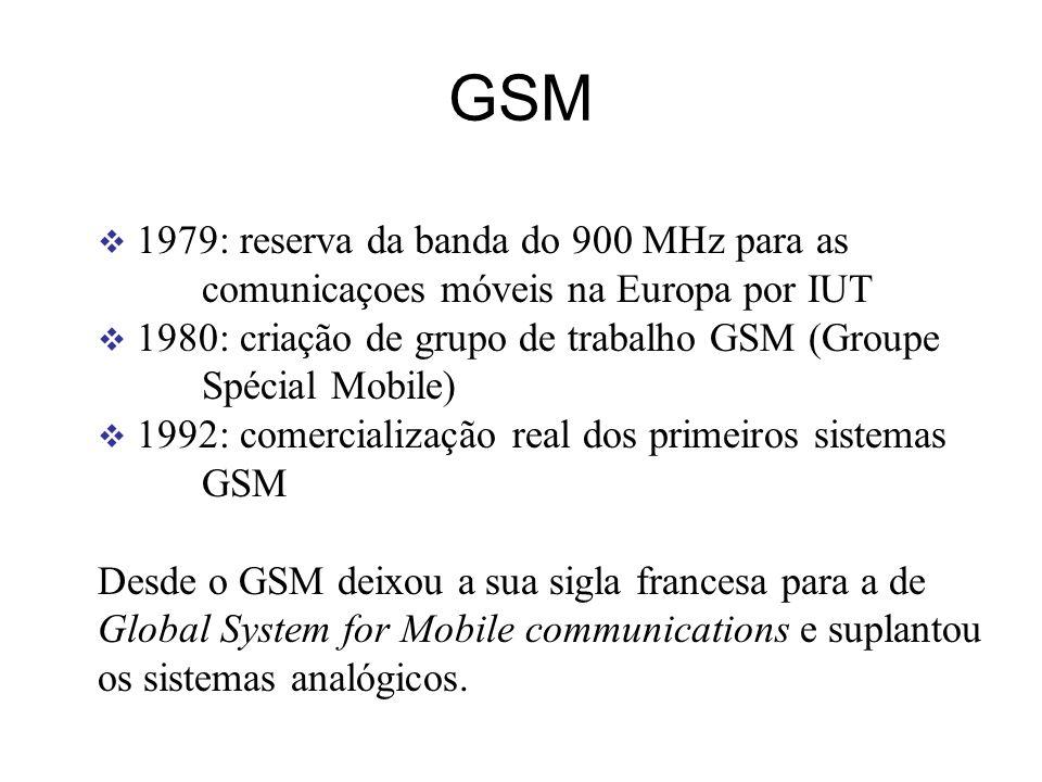 GSM 1979: reserva da banda do 900 MHz para as comunicaçoes móveis na Europa por IUT 1980: criação de grupo de trabalho GSM (Groupe Spécial Mobile) 199