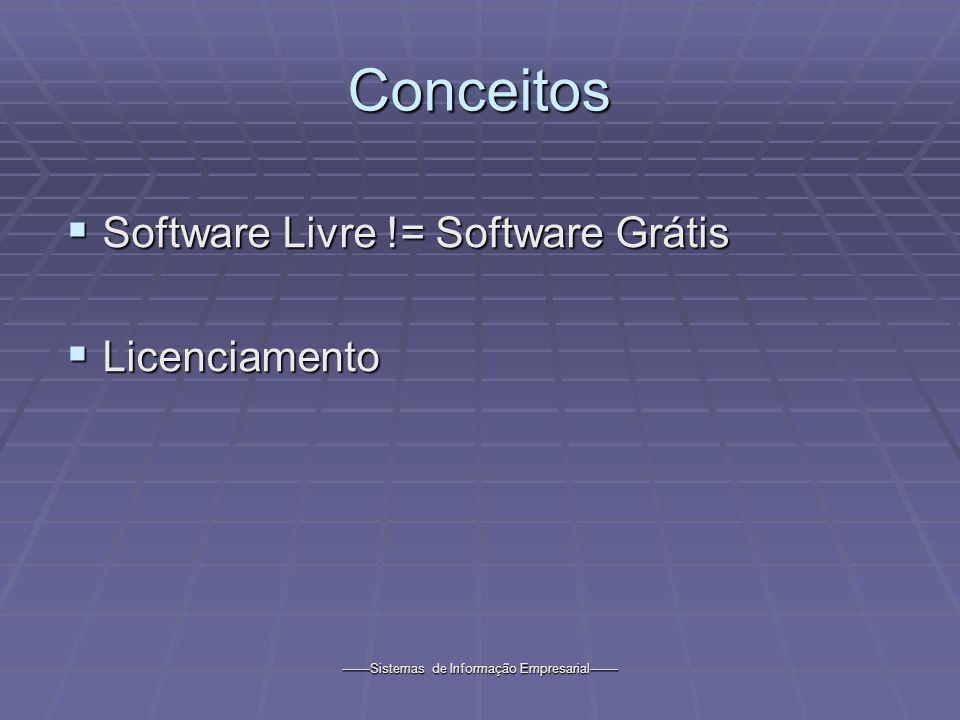 -------Sistemas de Informação Empresarial------- Conceitos Software Livre != Software Grátis Software Livre != Software Grátis Licenciamento Licenciamento