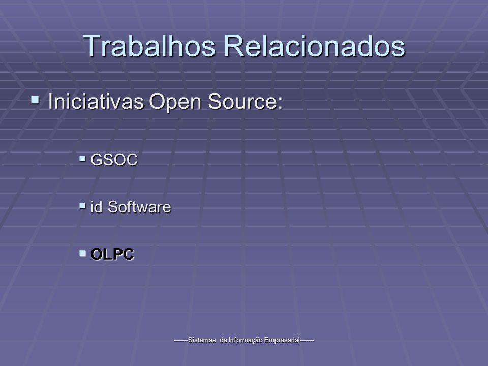 -------Sistemas de Informação Empresarial------- Trabalhos Relacionados Iniciativas Open Source: Iniciativas Open Source: GSOC GSOC id Software id Software OLPC OLPC