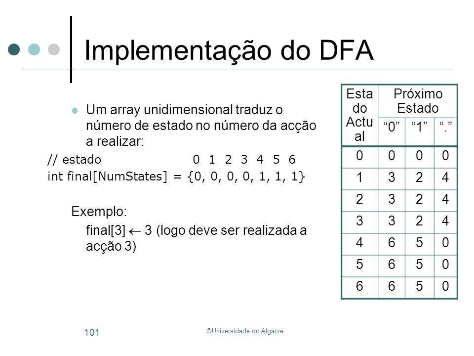 ©Universidade do Algarve 101 Implementação do DFA Um array unidimensional traduz o número de estado no número da acção a realizar: // estado 0 1 2 3 4