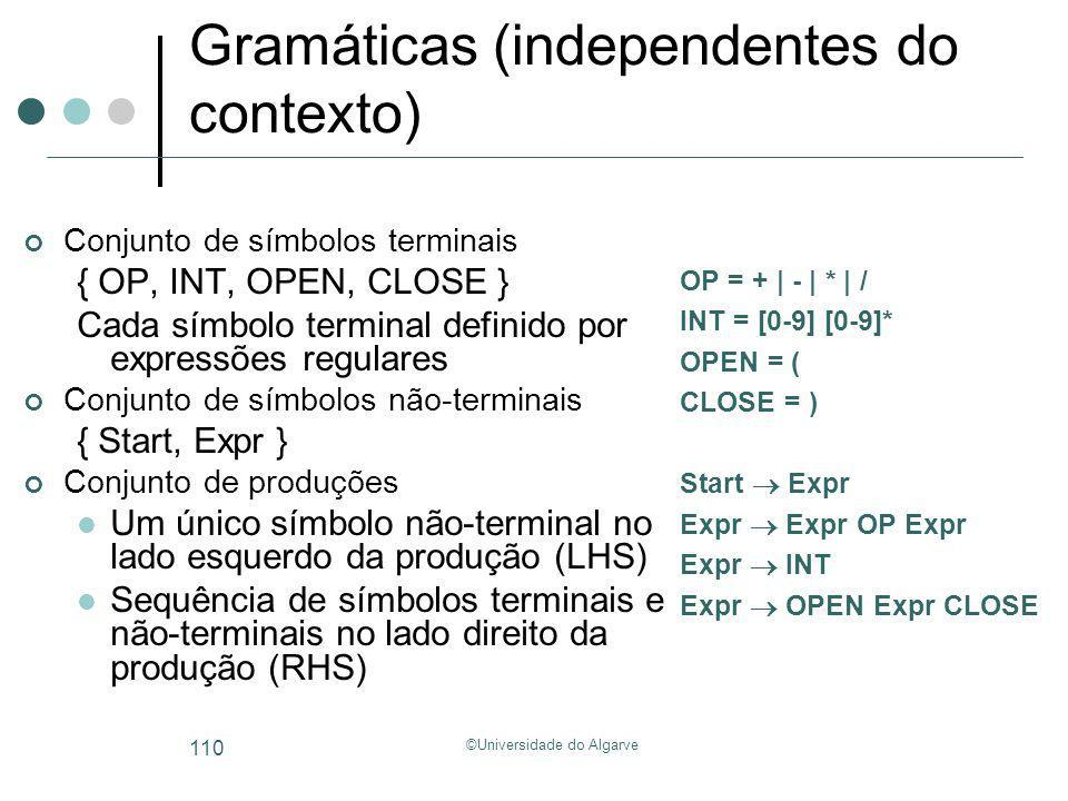 ©Universidade do Algarve 110 Gramáticas (independentes do contexto) Conjunto de símbolos terminais { OP, INT, OPEN, CLOSE } Cada símbolo terminal defi