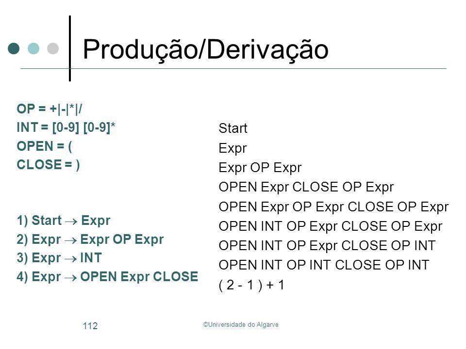 ©Universidade do Algarve 112 Produção/Derivação Start Expr Expr OP Expr OPEN Expr CLOSE OP Expr OPEN Expr OP Expr CLOSE OP Expr OPEN INT OP Expr CLOSE