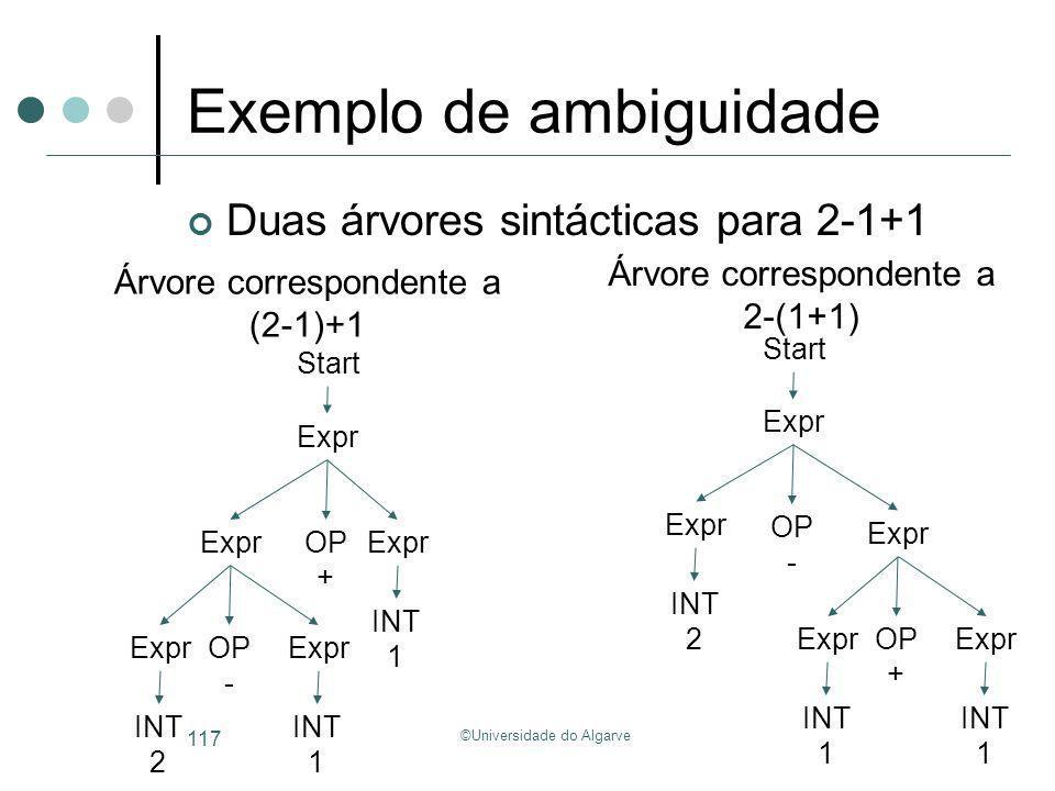 ©Universidade do Algarve 117 Exemplo de ambiguidade Duas árvores sintácticas para 2-1+1 Start Expr OP + Expr OP - INT 2 INT 1 INT 1 Start Expr OP - Ex