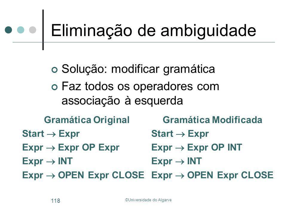 ©Universidade do Algarve 118 Eliminação de ambiguidade Solução: modificar gramática Faz todos os operadores com associação à esquerda Gramática Origin
