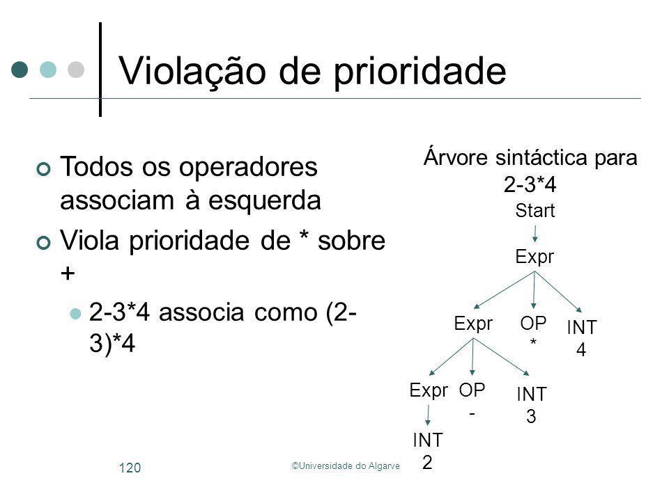 ©Universidade do Algarve 120 Violação de prioridade Todos os operadores associam à esquerda Viola prioridade de * sobre + 2-3*4 associa como (2- 3)*4