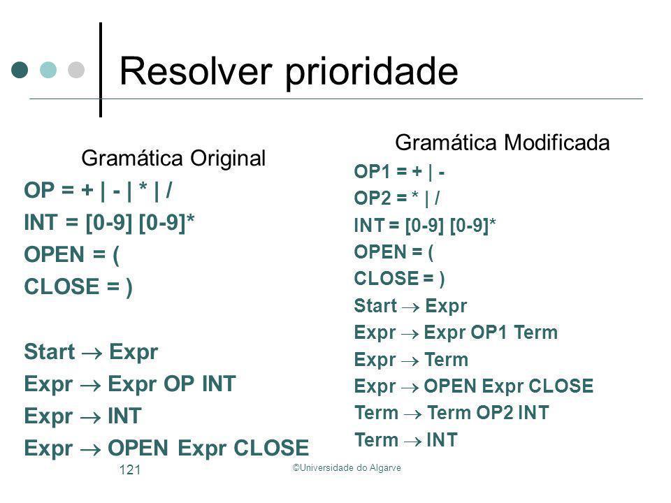 ©Universidade do Algarve 121 Resolver prioridade Gramática Original OP = + | - | * | / INT = [0-9] [0-9]* OPEN = ( CLOSE = ) Start Expr Expr Expr OP I