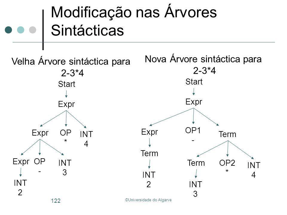 ©Universidade do Algarve 122 Modificação nas Árvores Sintácticas Start Expr OP * ExprOP - INT 2 INT 3 INT 4 Velha Árvore sintáctica para 2-3*4 Start E
