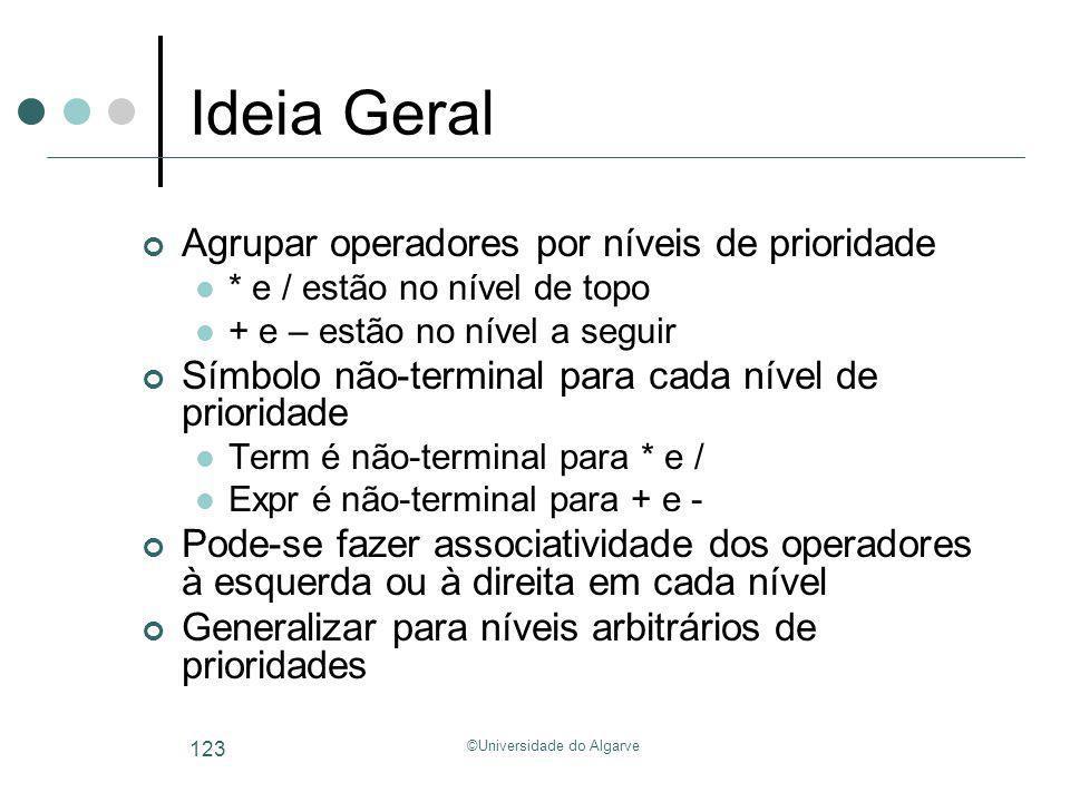 ©Universidade do Algarve 123 Ideia Geral Agrupar operadores por níveis de prioridade * e / estão no nível de topo + e – estão no nível a seguir Símbol