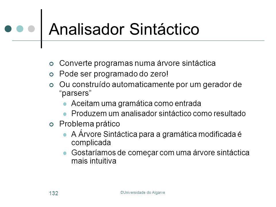 ©Universidade do Algarve 132 Analisador Sintáctico Converte programas numa árvore sintáctica Pode ser programado do zero! Ou construído automaticament
