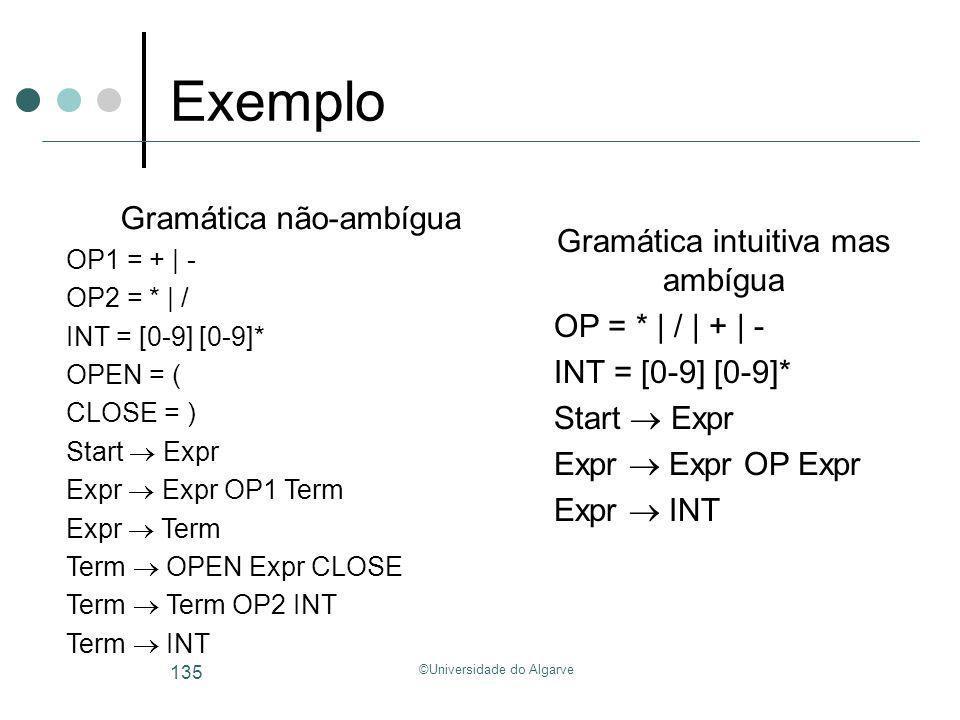 ©Universidade do Algarve 135 Exemplo Gramática intuitiva mas ambígua OP = * | / | + | - INT = [0-9] [0-9]* Start Expr Expr Expr OP Expr Expr INT Gramá