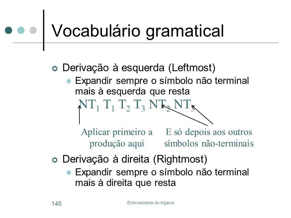 ©Universidade do Algarve 140 Vocabulário gramatical Derivação à esquerda (Leftmost) Expandir sempre o símbolo não terminal mais à esquerda que resta D