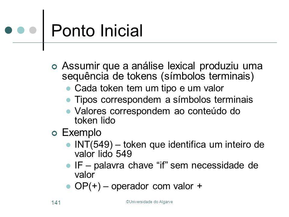 ©Universidade do Algarve 141 Ponto Inicial Assumir que a análise lexical produziu uma sequência de tokens (símbolos terminais) Cada token tem um tipo