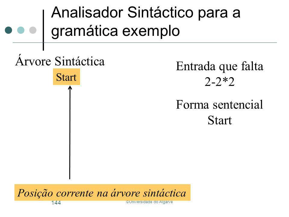 ©Universidade do Algarve 144 Analisador Sintáctico para a gramática exemplo Start Árvore Sintáctica Posição corrente na árvore sintáctica Forma senten