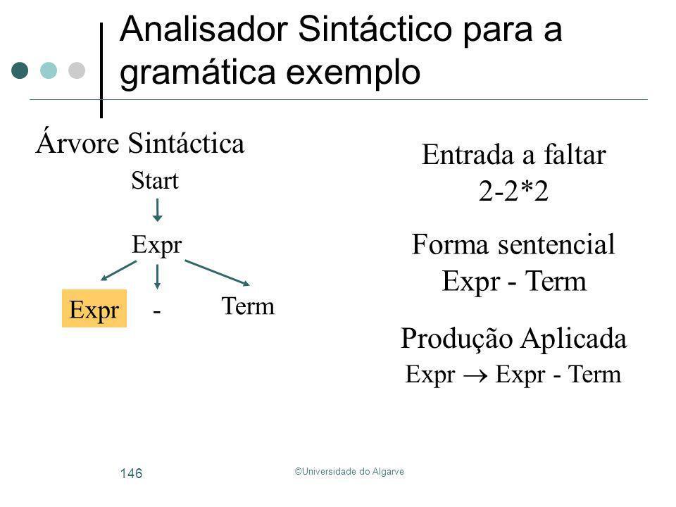 ©Universidade do Algarve 146 Analisador Sintáctico para a gramática exemplo Start Árvore Sintáctica Forma sentencial Entrada a faltar 2-2*2 Expr - Ter