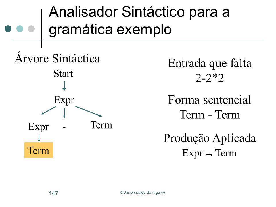 ©Universidade do Algarve 147 Analisador Sintáctico para a gramática exemplo Start Árvore Sintáctica Forma sentencial Entrada que falta 2-2*2 Term - Te
