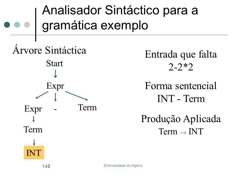 ©Universidade do Algarve 148 Analisador Sintáctico para a gramática exemplo Start Árvore Sintáctica Forma sentencial Entrada que falta 2-2*2 INT - Ter