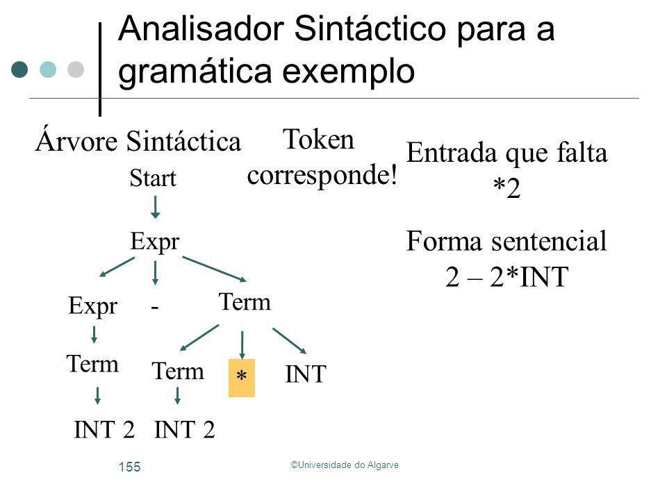 ©Universidade do Algarve 155 Analisador Sintáctico para a gramática exemplo Start Árvore Sintáctica Forma sentencial Entrada que falta *2 2 – 2*INT Ex
