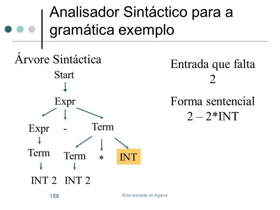 ©Universidade do Algarve 156 Analisador Sintáctico para a gramática exemplo Start Árvore Sintáctica Forma sentencial Entrada que falta 2 2 – 2*INT Exp