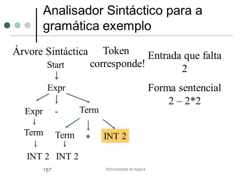 ©Universidade do Algarve 157 Analisador Sintáctico para a gramática exemplo Start Árvore Sintáctica Forma sentencial Entrada que falta 2 2 – 2*2 Expr