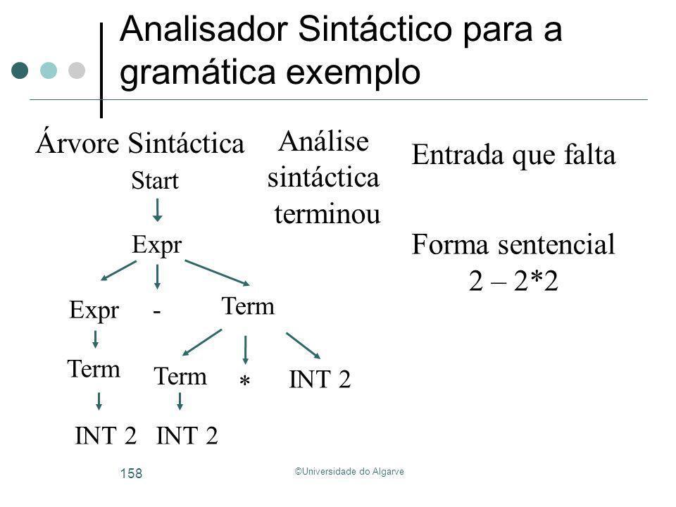 ©Universidade do Algarve 158 Analisador Sintáctico para a gramática exemplo Start Árvore Sintáctica Forma sentencial Entrada que falta 2 – 2*2 Expr Te