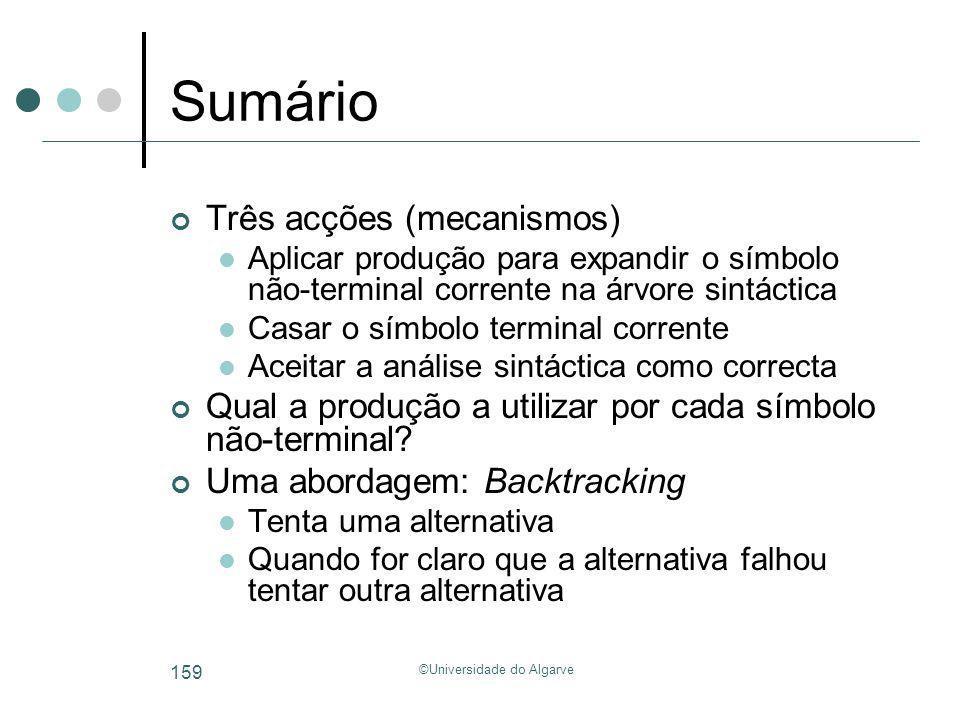 ©Universidade do Algarve 159 Sumário Três acções (mecanismos) Aplicar produção para expandir o símbolo não-terminal corrente na árvore sintáctica Casa