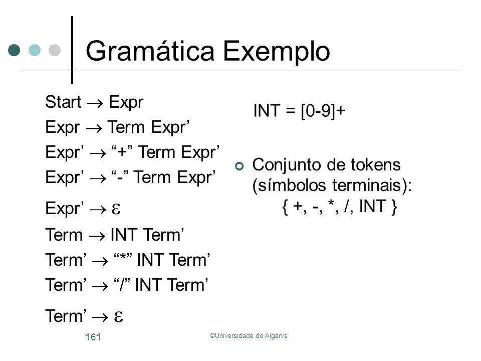 ©Universidade do Algarve 161 Gramática Exemplo Start Expr Expr Term Expr Expr + Term Expr Expr - Term Expr Expr Term INT Term Term * INT Term Term / I