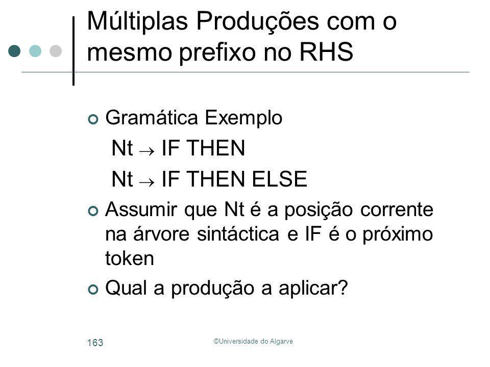 ©Universidade do Algarve 163 Múltiplas Produções com o mesmo prefixo no RHS Gramática Exemplo Nt IF THEN Nt IF THEN ELSE Assumir que Nt é a posição co