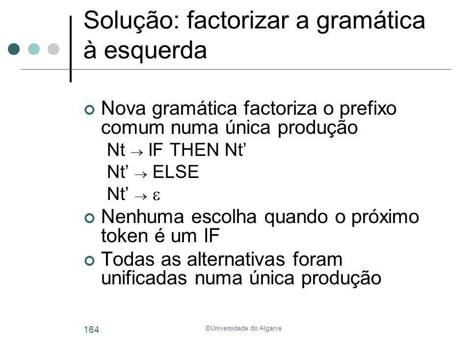 ©Universidade do Algarve 164 Solução: factorizar a gramática à esquerda Nova gramática factoriza o prefixo comum numa única produção Nt IF THEN Nt Nt