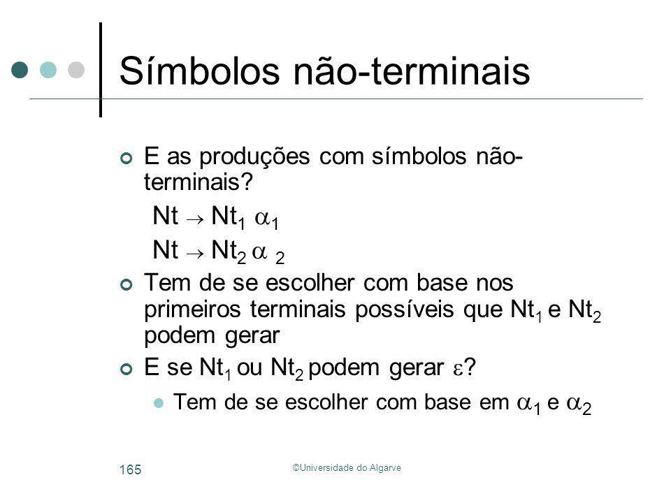 ©Universidade do Algarve 165 Símbolos não-terminais E as produções com símbolos não- terminais? Nt Nt 1 1 Nt Nt 2 2 Tem de se escolher com base nos pr