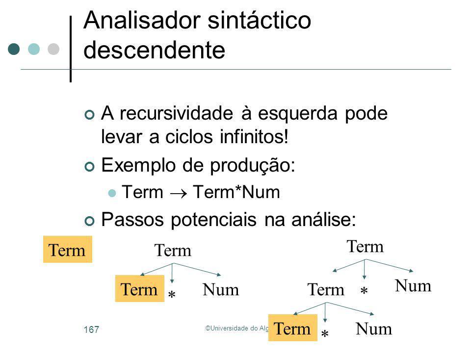 ©Universidade do Algarve 167 Analisador sintáctico descendente A recursividade à esquerda pode levar a ciclos infinitos! Exemplo de produção: Term Ter