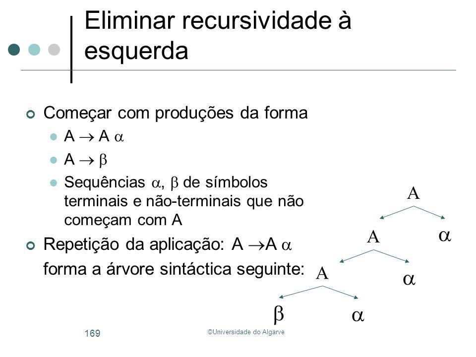 ©Universidade do Algarve 169 Eliminar recursividade à esquerda Começar com produções da forma A A A Sequências, de símbolos terminais e não-terminais